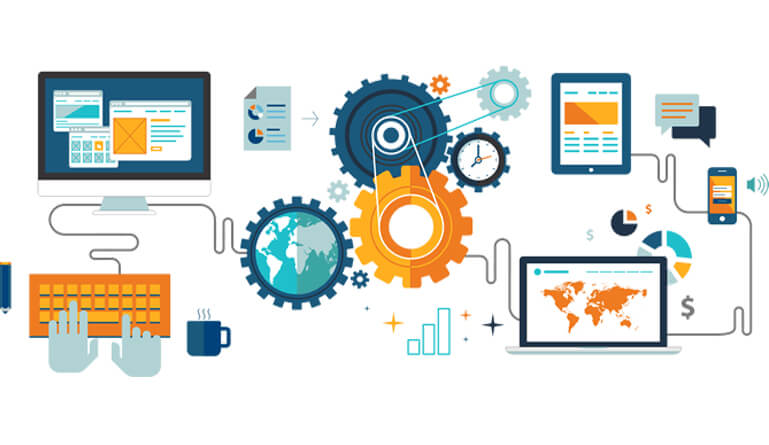 Automation Systems For Ecommerce Businesses