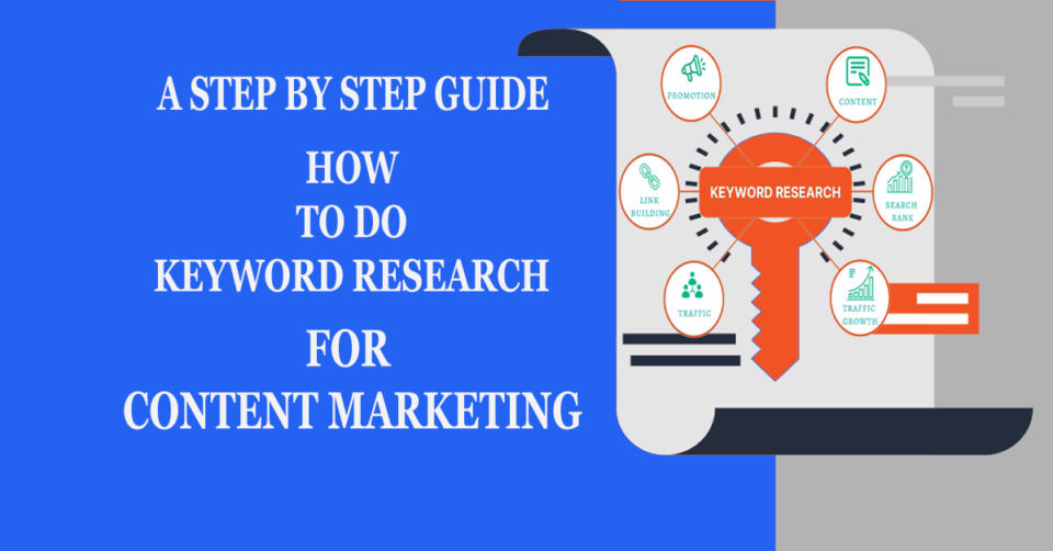 Keyword Research For Content Marketing